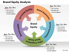 Business Diagram Brand Equity Analysis PowerPoint Ppt Presentation