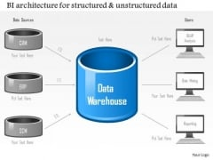 Business Diagram Business Intelligence Architecture For Structured And Unstructured Data Ppt Slide