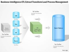 Business Diagram Business Intelligence Etl Extract Transform Load Process Management Ppt Slide