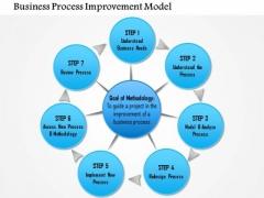 Business Diagram Business Process Improvement Model PowerPoint Ppt Presentation