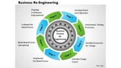 Business Diagram Business Re Engineering PowerPoint Ppt Presentation