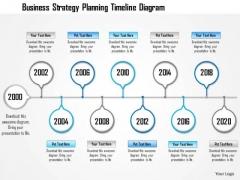 Business Diagram Business Strategy Planning Timeline Diagram Presentation Template