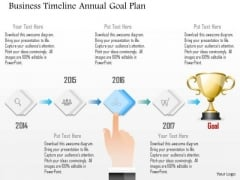 Business Diagram Business Timeline Annual Goal Plan Presentation Template