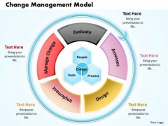 Business Diagram Change Management Model PowerPoint Ppt Presentation