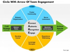 Business Diagram Circle With Arrow Of Team Engagement Presentation Template