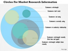 Business Diagram Circles For Market Research Information Presentation Template