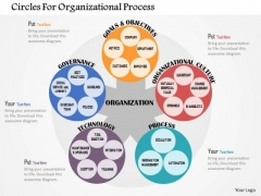 Business Diagram Circles For Organizational Process Presentation Template