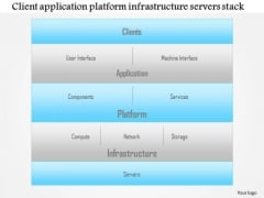 Business Diagram Client Application Platform Infrastructure Servers Stack Presentation Template