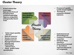 Business Diagram Cluster Theory PowerPoint Ppt Presentation