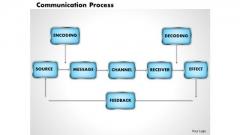 Business Diagram Communication Process PowerPoint Ppt Presentation
