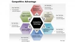 Business Diagram Competitive Advantage PowerPoint Ppt Presentation