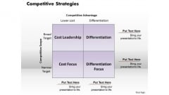 Business Diagram Competitive Strategies PowerPoint Ppt Presentation