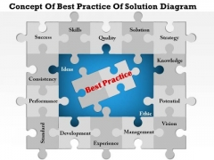 Business Diagram Concept Of Best Practice Of Solution Diagram PowerPoint Ppt Presentation