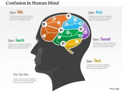 Business Diagram Confusion In Human Mind Presentation Template