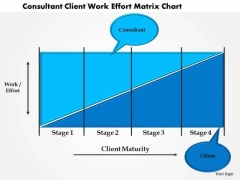 Business Diagram Consultant Client Work Effort Matrix Chart Presentation Template