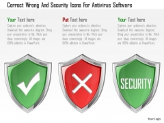 Business Diagram Correct Wrong And Security Icons For Antivirus Software Presentation Template