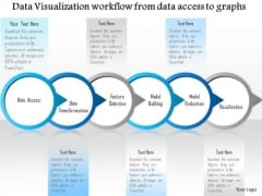 Business Diagram Data Visualization Workflow From Data Access To Graphs Ppt Slide