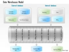 Business Diagram Data Warehouse Model With Analytics And Business Intelligence Ppt Slide