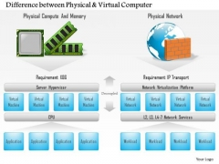 Business Diagram Difference Between Physical And Virtual Computer Ppt Slide