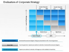Business Diagram Evaluation Of Corporate Strategy PowerPoint Ppt Presentation