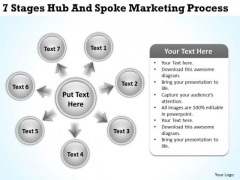 Business Diagram Examples 7 Stages Hub And Spoke Marketing Process Ppt PowerPoint Slides