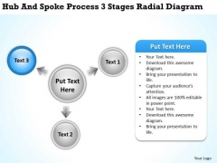 Business Diagram Examples Hub And Spoke Process 3 Stages Radial PowerPoint Template