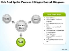 Business Diagram Examples Hub And Spoke Process 3 Stages Radial Ppt PowerPoint Templates
