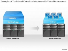 Business Diagram Examples Of Traditional Virtual Architecture With Virtualized Environment Ppt Slide