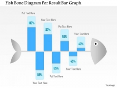 Business Diagram Fish Bone Diagram For Result Bar Graph Presentation Template