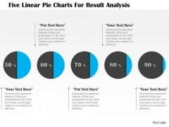 Business Diagram Five Linear Pie Charts For Result Analysis Presentation Template