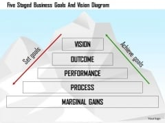 Business Diagram Five Staged Business Goals And Vision Diagram Presentation Template