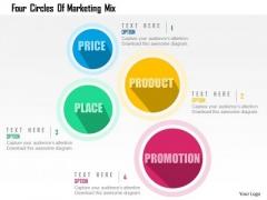 Business Diagram Four Circles Of Marketing Mix Presentation Template