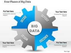 Business Diagram Four Phases Of Big Data Showing In Gear Wheel Presentation Template