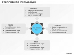 Business Diagram Four Points Of Swot Analysis Presentation Template