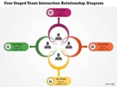 Business Diagram Four Staged Team Interaction Relationship Diagram Presentation Template