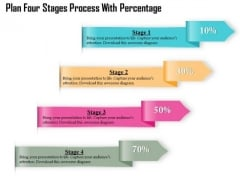 Business Diagram Four Stages Process With Percentage Presentation Template