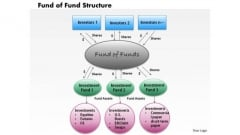 Business Diagram Fund Of Fund Structure PowerPoint Ppt Presentation