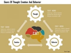 Business Diagram Gears Of Thought Emotion And Behavier Presentation Template