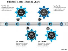 Business Diagram Gears Timeline Chart PowerPoint Template