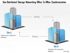 Business Diagram Geo Distributed Storage Networking Office To Office Synchronization Ppt Slide