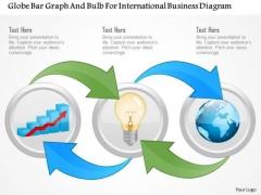 Business Diagram Globe Bar Graph And Bulb For International Business Diagram Presentation Template