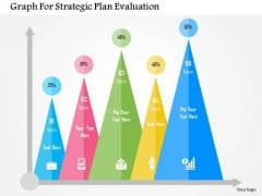 Business Diagram Graph For Strategic Plan Evaluation Presentation Template