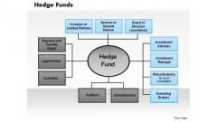 Business Diagram Hedge Funds PowerPoint Ppt Presentation