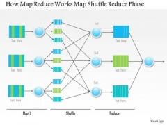 Business Diagram How Map Reduce Works Map Shuffle Reduce Phase Ppt Slide