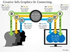 Business Diagram Human Brain Connected To Computer Presentation Template