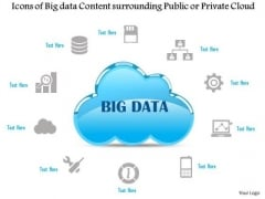 Business Diagram Icons Of Big Data Content Surrounding A Public Of Private Cloud Ppt Slide