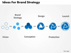 Business Diagram Ideas For Brand Strategy Presentation Template
