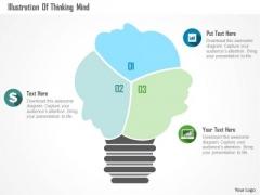 Business Diagram Illustration Of Thinking Mind Presentation Template