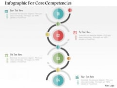 Business Diagram Infogarphic For Core Competencies Presentation Template