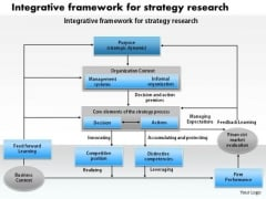 Business Diagram Integrative Framework For Strategy Research PowerPoint Ppt Presentation